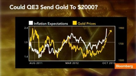 Investors Argue Gold to Hit $2,000 on Fed Stimulus: Video | Gold and What Moves it. | Scoop.it