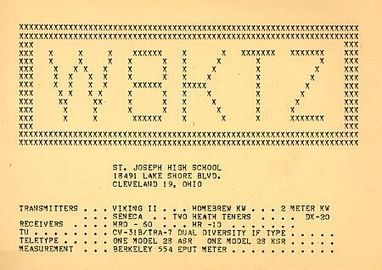 Teletype list equipment for operation MOONBOUNCE (1964) / St.... | ASCII Art | Scoop.it