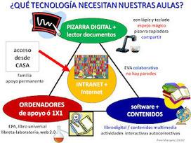 Hoja de ruta (1): Integrando las TIC en Educación | Docentes:  ¿Inmigrantes o peregrinos digitales? | Scoop.it