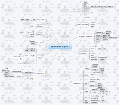 Python for big data - webbedfeet - XMind: The Most Professional Mind Mapping Software | Bioinformatics | Scoop.it