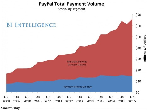 PayPal is now a standalone company with a mobile-first strategy - Business Insider - Business Insider | Mobile: Recruitment and Applications | Scoop.it