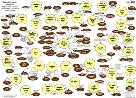 La agricultura biodinámica, una técnica de cultivo que beneficia la tierra | Permacultura, Agricultura Organica, Huertos Urbanos, Horticultura, bosques de alimentos y otros BIO | Scoop.it