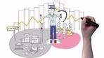 3 bonnes raisons d'adopter la vidéo pédagogique   Management Visuel   Scoop.it