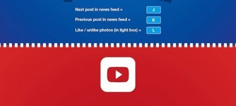 Réseaux sociaux : Le guide des raccourcis clavier en infographie - WebLife | E-marketeur | Scoop.it