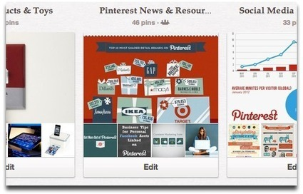 Leveraging Board Contributors to Maximize Your Reach on Pinterest | Business 2 Community | Pinterest | Scoop.it
