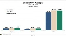 Global eCPM Trends in Q3 | Display and Mobile Advertising | Scoop.it