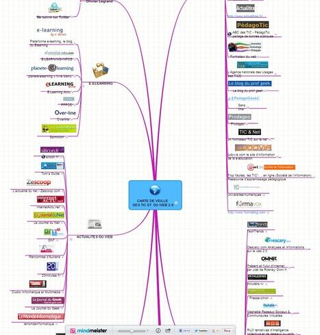 Carte de veille des TIC et du Web 2.0 | laurentollier | Scoop.it