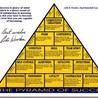 pyramid of success