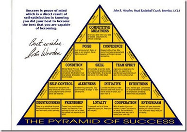 Coach Wooden's Pyramid of Success ~ 2013-0909 | pyramid of success | Scoop.it