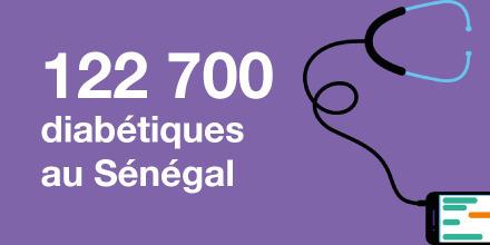 M-Diabète au Sénégal | Orange Healthcare | Scoop.it