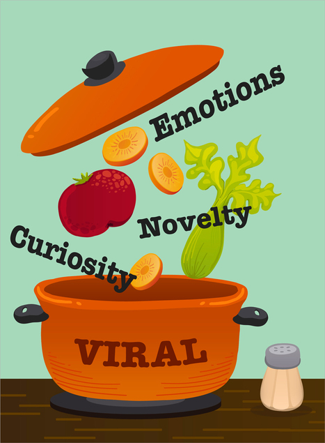 3 ingredients to make your contents go viral | Public Relations & Social Media Insight | Scoop.it