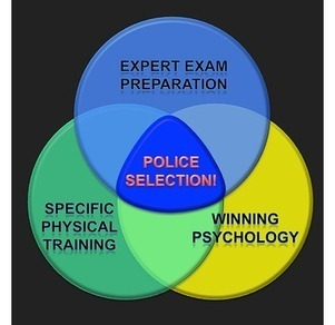 Best Police Training Courses in Australia | Education | Scoop.it