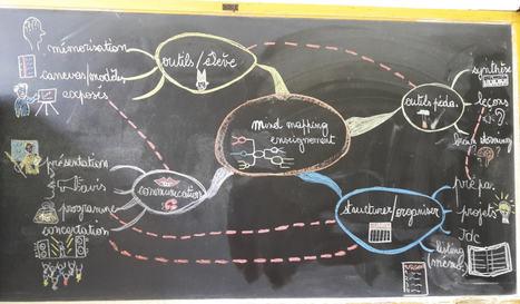 Quand un tableau se transforme en oeuvre d'art | formation des enseignants | Scoop.it