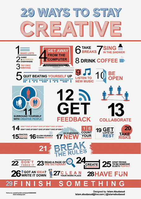 Infographic: 29 Ways To Be Creative | bancoideas | Scoop.it