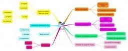 Mond mapping et prise de parole | Mind mapping, pensée visuelle et thérapie | Scoop.it