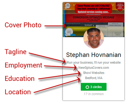 Google Plus Hovercard | Thought Leadership and Online Presence | Scoop.it