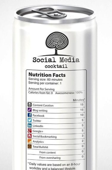 How to Quench Your Social Media Thirst in 60 minutes   Social Media   Scoop.it