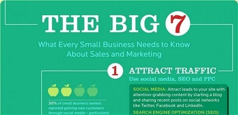 The Big 7 Steps: What every Small Business needs to know about Sales & Marketing | Technology in Business Today | Scoop.it