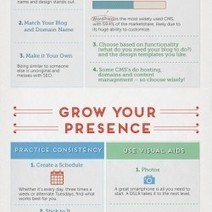 Blogging 101: So You Want to Start a Blog? | Visual.ly | Communication, PR, Marketing?!... Yes, I Like It!!! | Scoop.it
