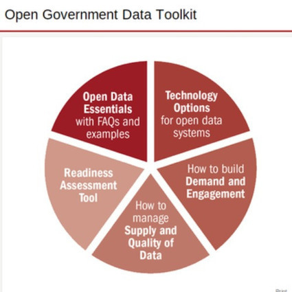 Open Data Literacy | Blog about Stats | Kitchen Drawer Scoop | Scoop.it