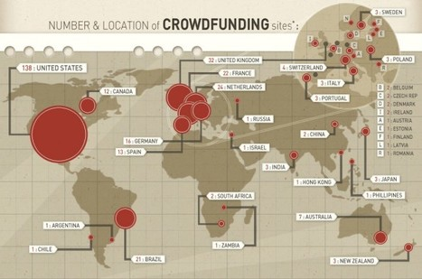 An Intro to Crowdfunding | The Jazz of Innovation | Scoop.it