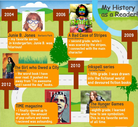 Beyond the Book: Infographics of Students' Reading History | Innovation in libraries | Scoop.it