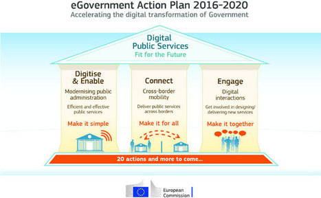 La UE publica las conclusiones del encuentro Gobierno Digital Abierto - ESMARTCITY | Gobierno Abierto para América Latina | Governo Aberto para América do Sul | Scoop.it