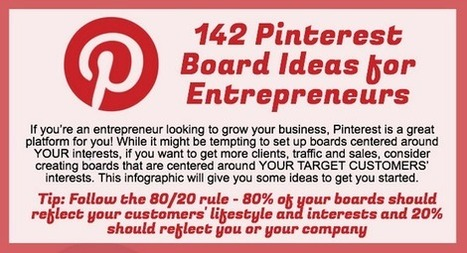 142 Pinterest Board Ideas for a Mesmerising Brand Page [Infographic] - | Pinterest | Scoop.it