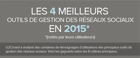 Les 4 Meilleurs Outils de Gestion de Réseaux Sociaux en 2015 | Emarketinglicious | Charliban Francophone | Scoop.it
