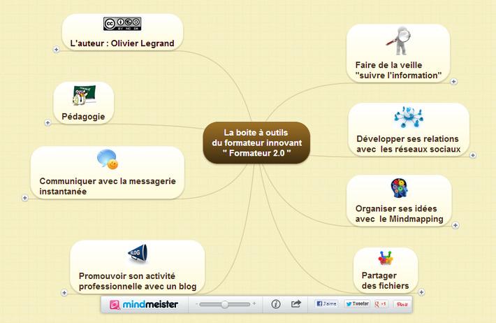 La boite à outils  du formateur innovant | TIC et TICE mais... en français | Scoop.it