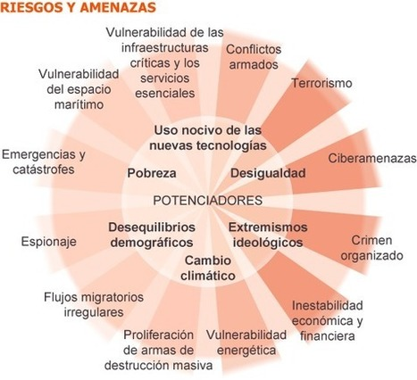 El Gobierno aprueba controles preventivos ante la ciberguerra | Web 2.0 for juandoming | Scoop.it