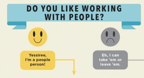 This Flowchart Helps You Find Your Career Personality Type | Entrepreneuriat, Carrière & Personal Branding | Scoop.it