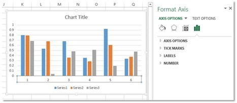 Excel Blog - Format and customize Excel 2013 charts quickly with ... | Excel 2013 | Scoop.it