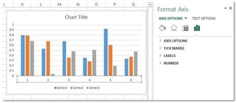 Excel Blog - Format and customize Excel 2013 charts quickly with ... | Nos ouvrages pédagogiques sur la bureautique | Scoop.it