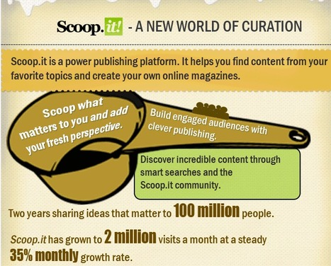 Scoop.It for SEO – A New World of Curation [Infographic] | Content Marketing and Curation for Small Business | Scoop.it