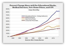 Open Educational Resources and the Community College | OERs | Scoop.it