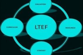 Centre for Technology Enhanced Cognition (C-TEC) | The Bleeding Edge | Scoop.it