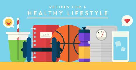 IFTTT: créez vos scénarios sport et santé connectée | Geeks | Scoop.it