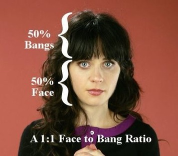 Getting Bangs Will Change Your Life, Apparently | Herstory | Scoop.it