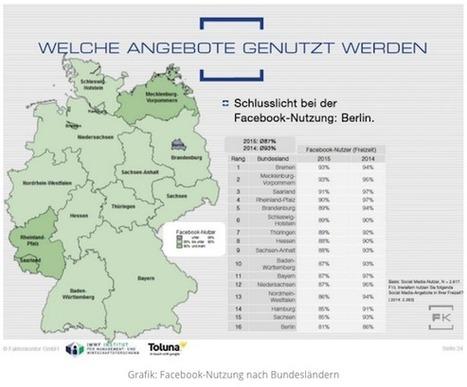 """""""Facebookdämmerung"""": Faktenkontor sieht US-Network nicht mehr als Nummer eins in Deutschland   Social Media   Scoop.it"""