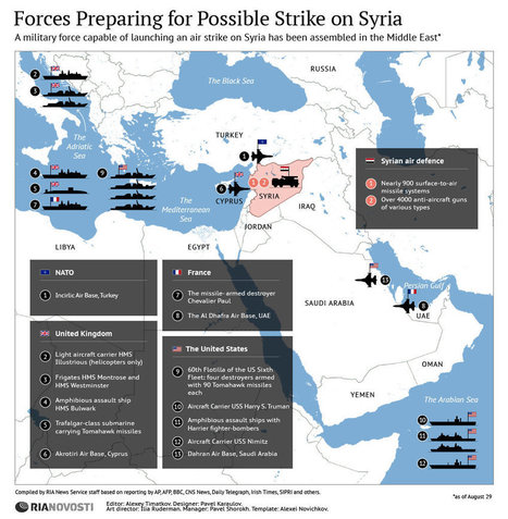 (3) Forces Preparing for Possible Strike on Syria | Middle East Collections | Scoop.it