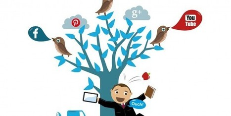 How To Develop Your Social Media Marketing Strategy for 2014 | Social Media | Scoop.it