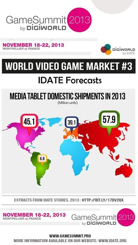 Video game Industry   Video game market   Scoop.it