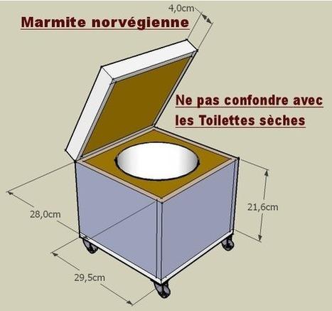 La marmite norvégienne ou la cuisine verte | Habitat durable | Scoop.it
