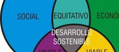 La educación para el desarrollo sustentable, un paso hacia el futuro | Educacion, ecologia y TIC | Scoop.it