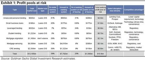 Goldman Sachs Quantifies Potential Impact of US P2P Lending on Bank Profits | SME Funding | Scoop.it