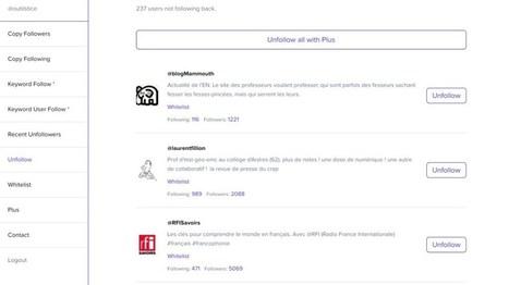 Toolset. Une trousse à outils pour votre compte Twitter | Twitter pour les petites et moyennes entreprises (PME-TPE) | Scoop.it
