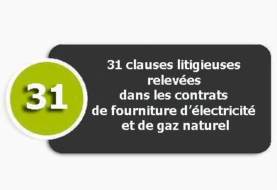 31 clauses litigieuses relevées dans les contrats de fourniture d'électricité et de gaz naturel | DrParloirs | Scoop.it