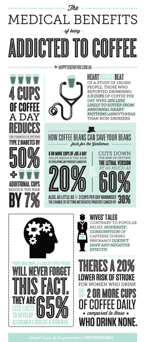 More Reasons To Fuel Your Coffee Addiction (Not That We Need Any) | Radio Show Contents | Scoop.it