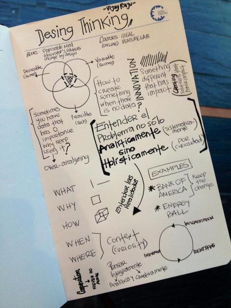 Twitter / raaidamannaa: Design thinking: creativity ... | Design Thinking | Scoop.it
